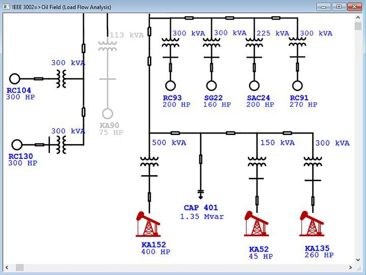 Intelligent Electrical One Line Diagram ETAP
