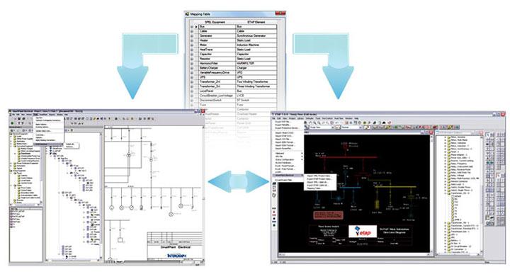 SmartPlant Electrical Interface   Electrical Design Software   ETAP