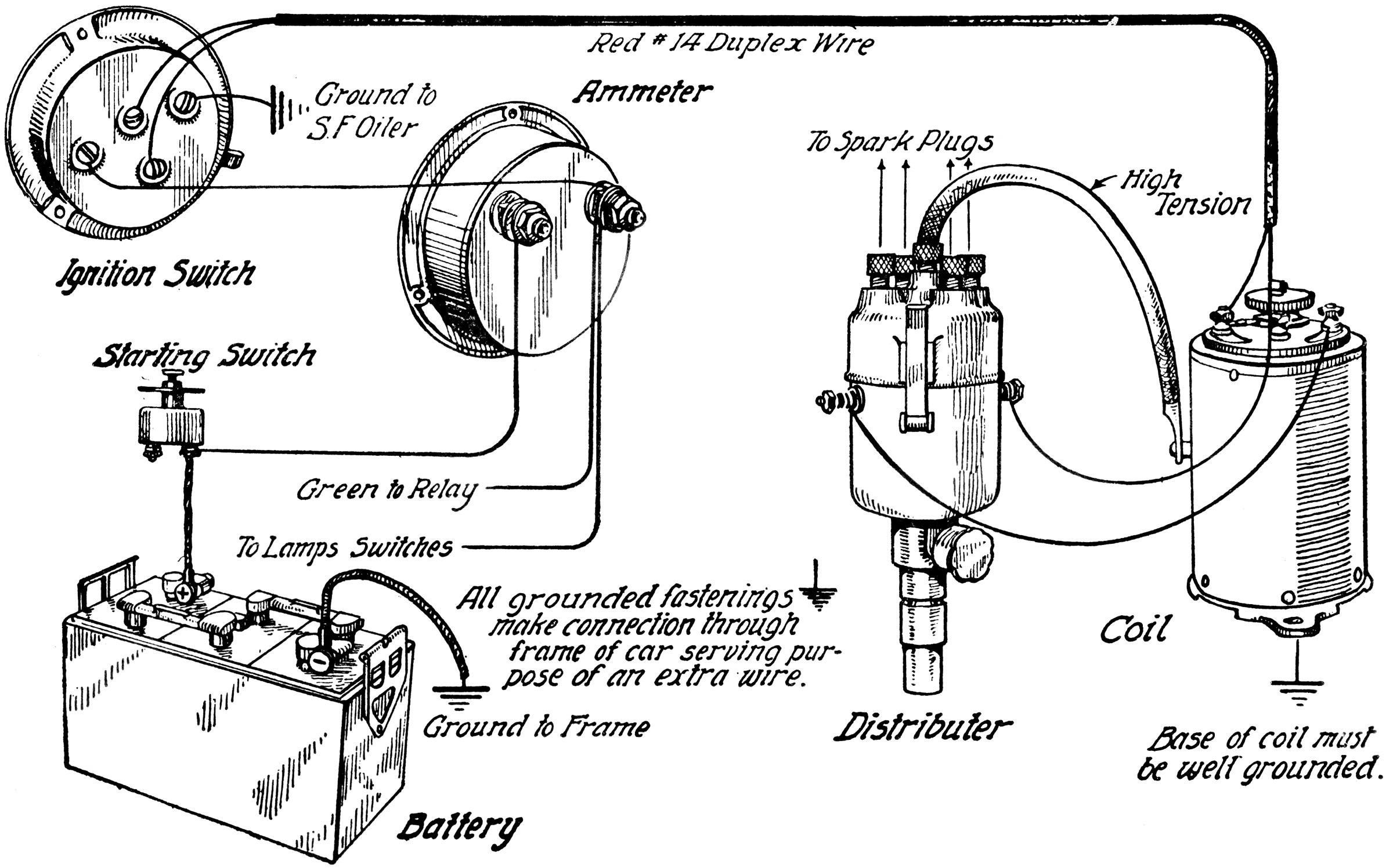 [DIAGRAM] Simple Hot Rod Wiring Diagram FULL Version HD