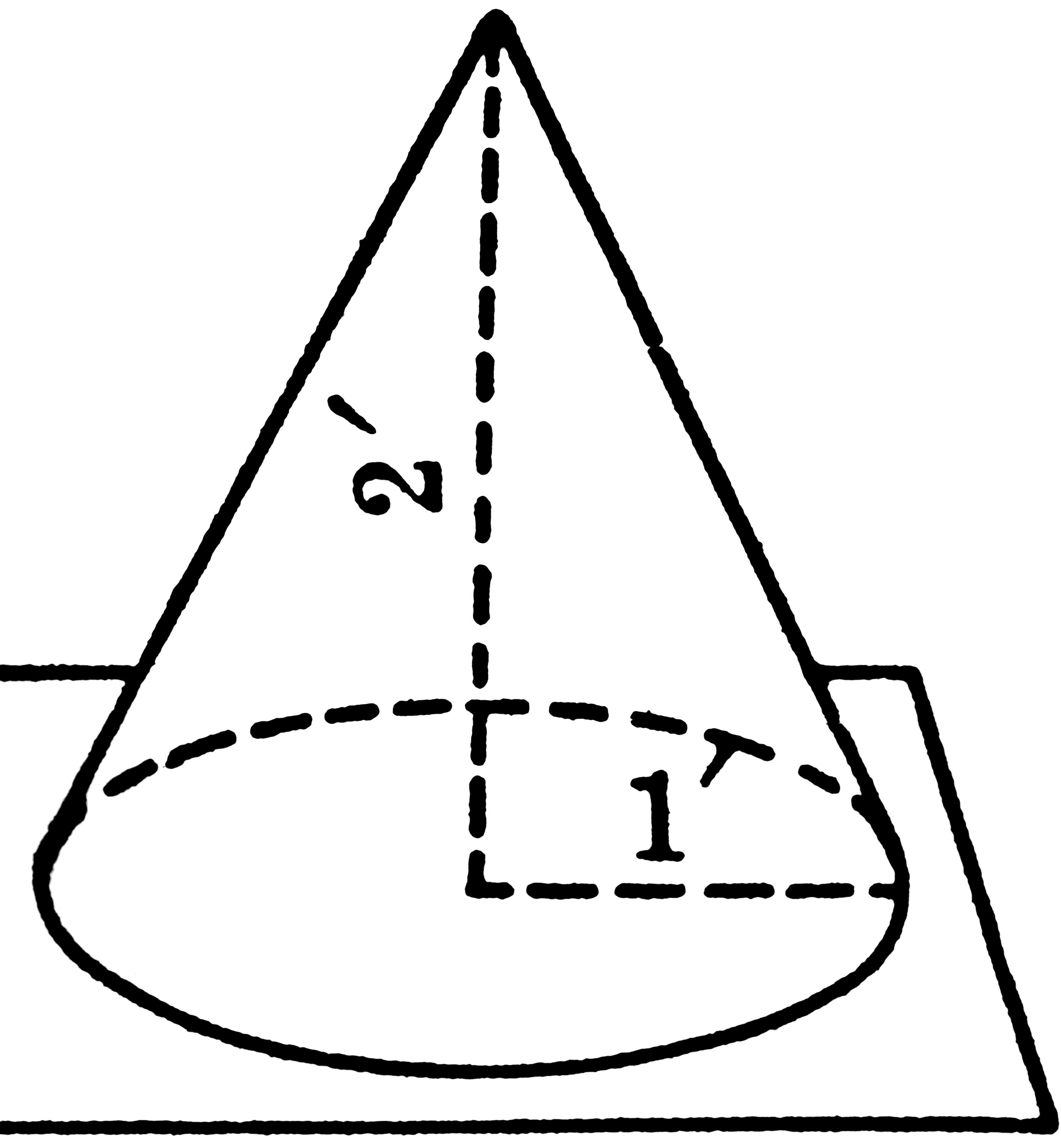 Right Circular Cone With 2 ft. Height and 1 ft. Radius