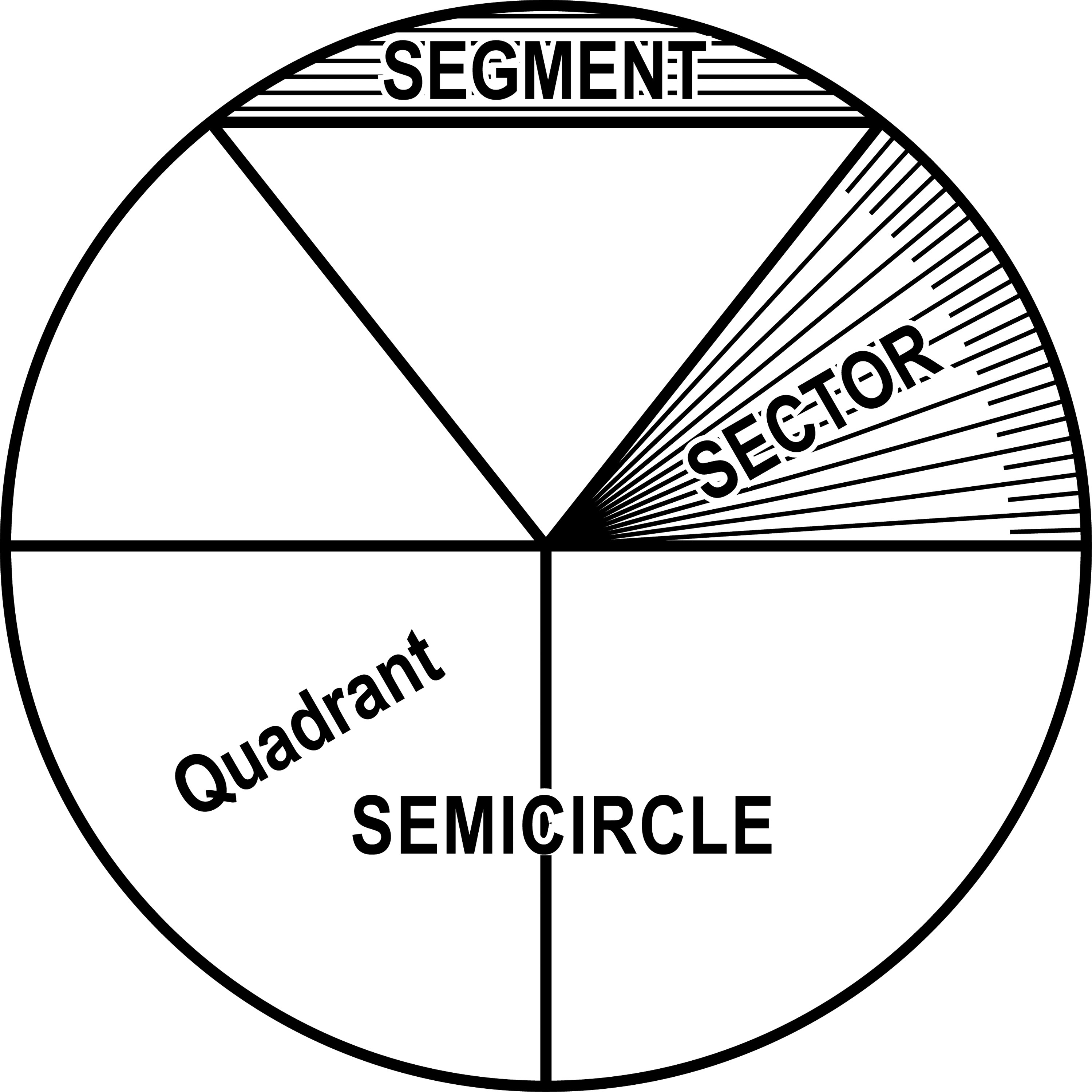 Circle with Segment, Semicircle, Sector, Quadrant, and
