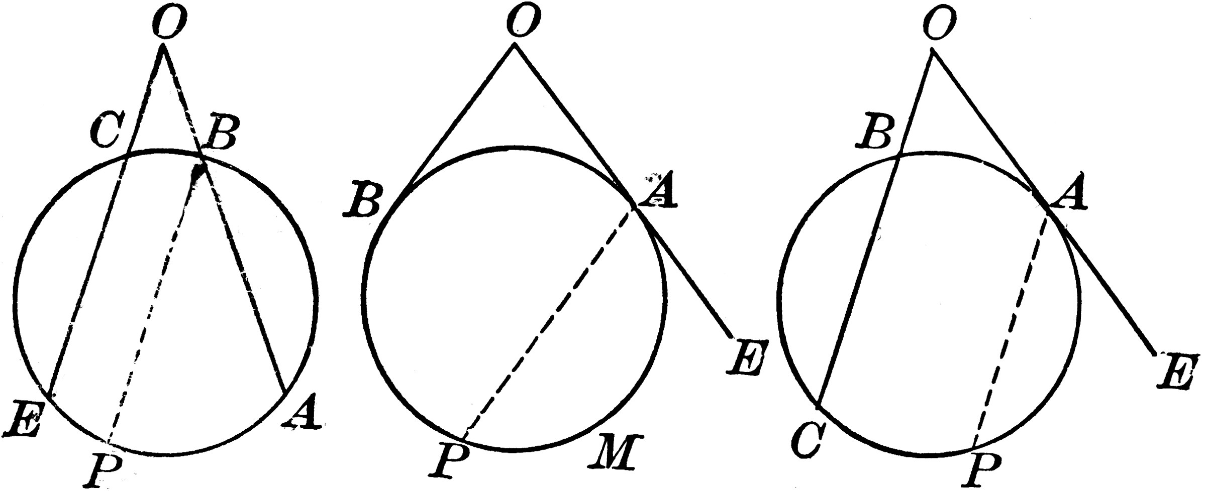 Circles With Angles Formed by Secants and Tangents