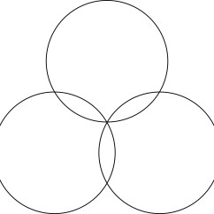 How To Fill Out A Venn Diagram Read Wiring Diagrams Car Circular Rosette With 3 Petals Clipart Etc