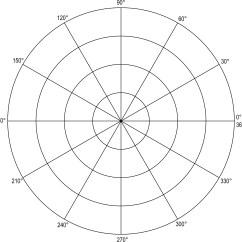 Degree Circle Diagram 12v Solar Panel Wiring Polar Grid In Degrees With Radius 4 | Clipart Etc