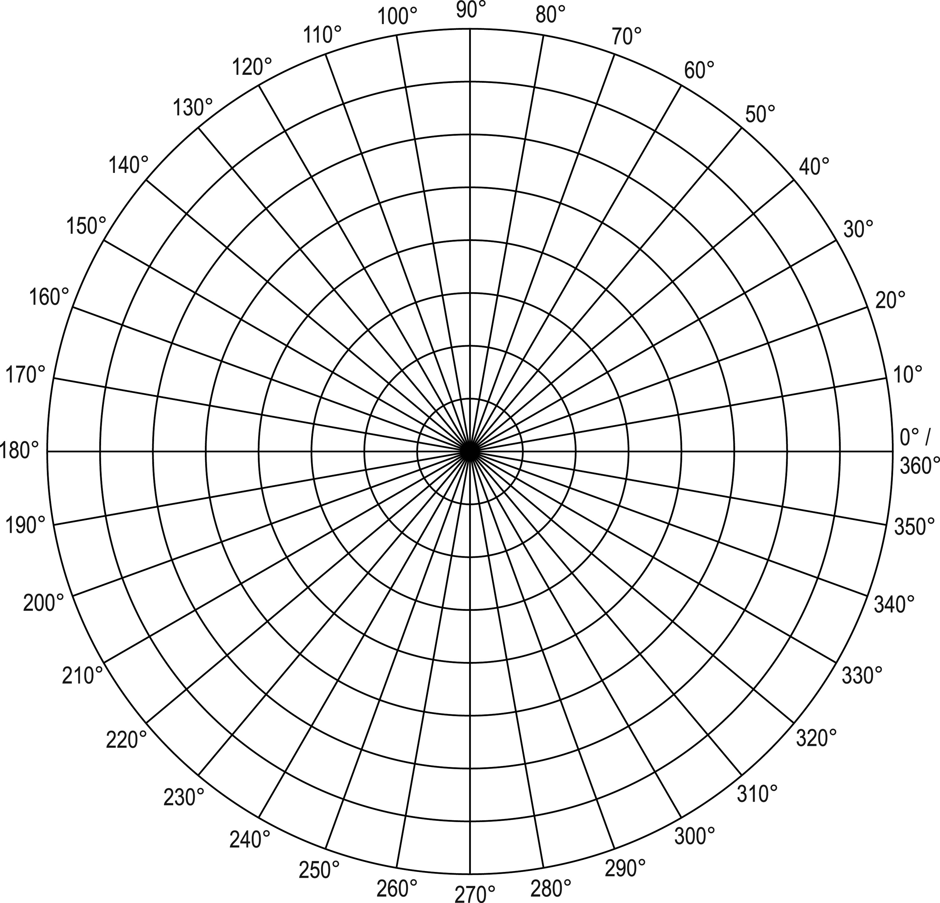 360 degree circle diagram 2003 wrangler radio wiring polar grid in degrees with radius 8 | clipart etc