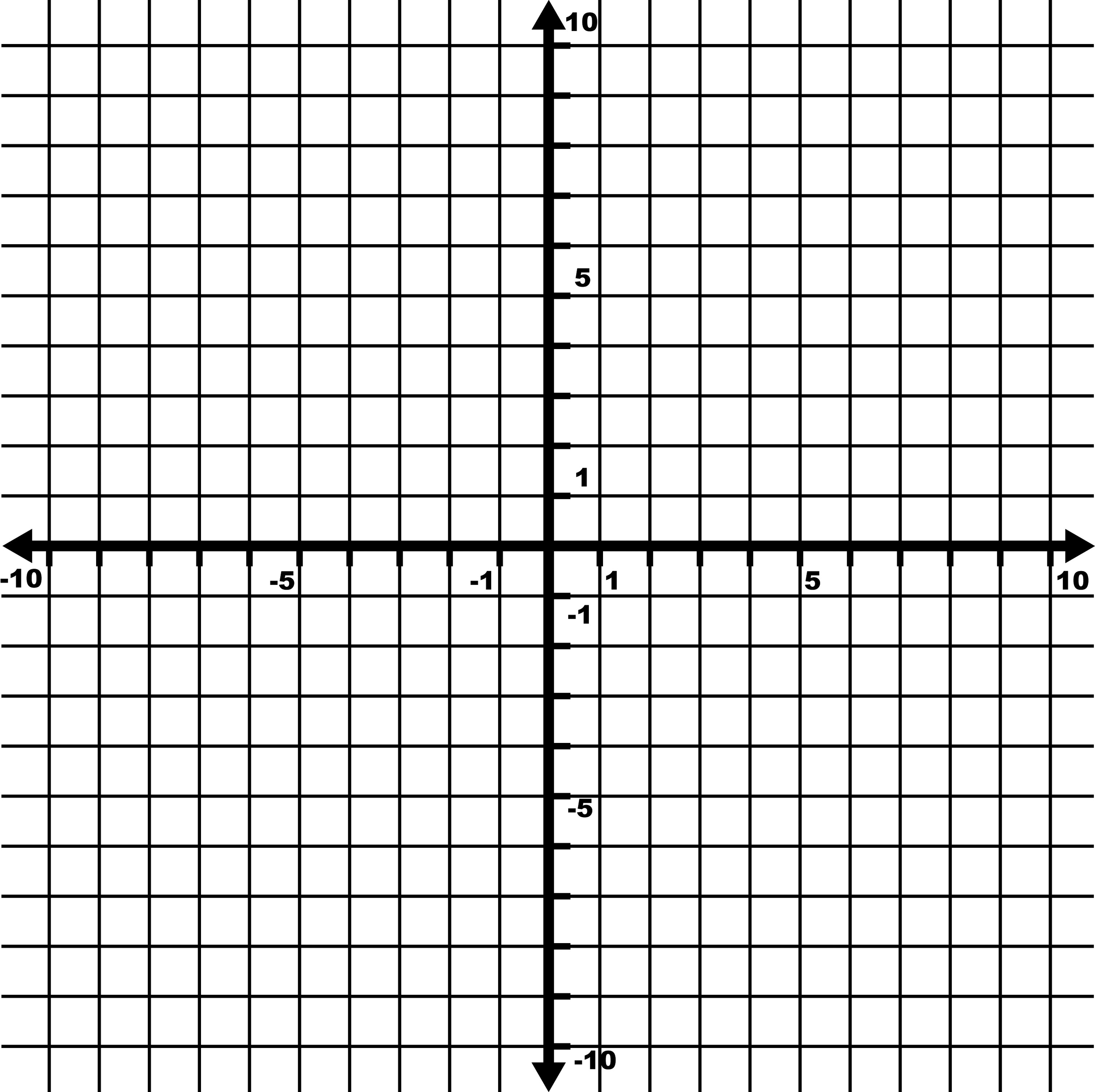-10 To 10 Coordinate Grid With Some Increments Labeled And
