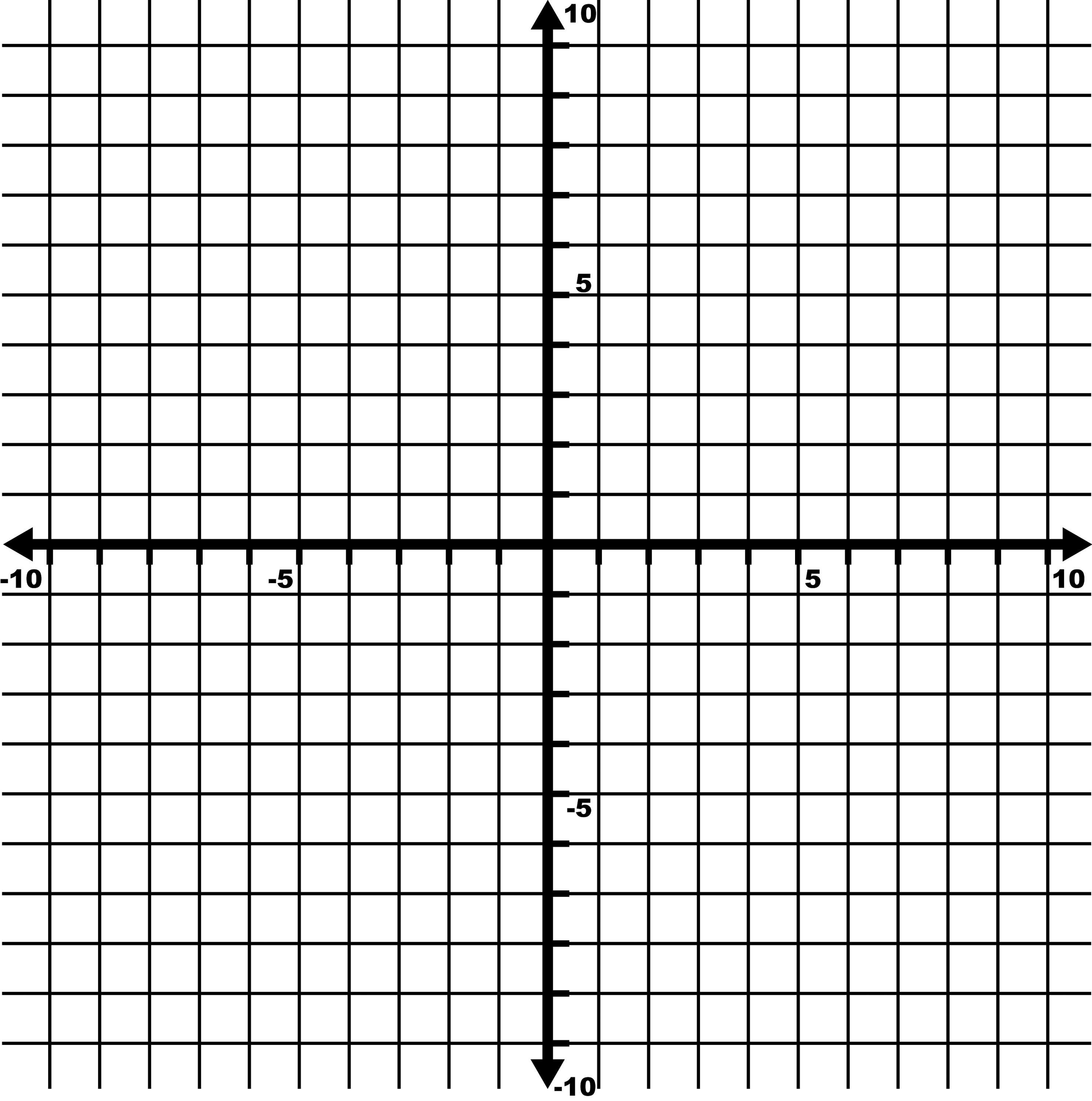 -10 To 10 Coordinate Grid With Increments Labeled By 5s