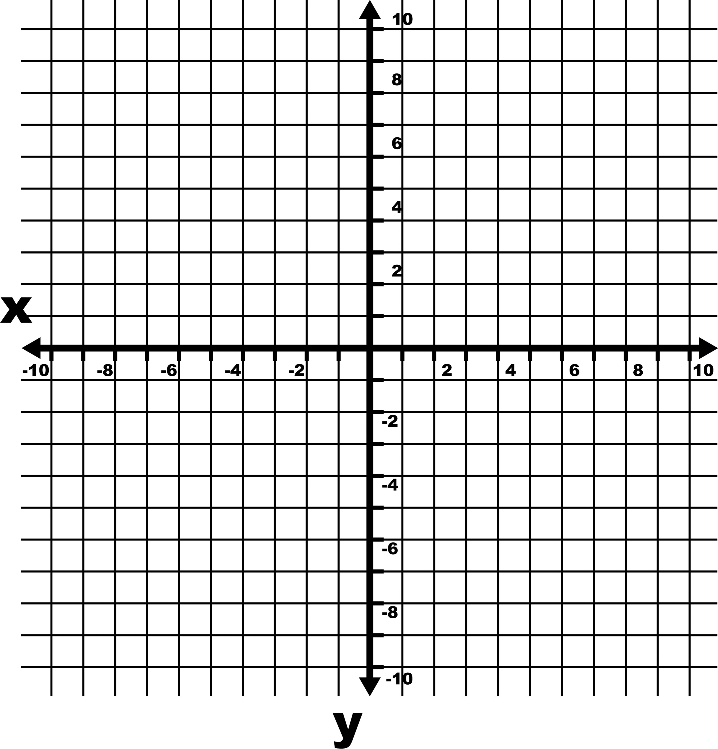 -10 To 10 Coordinate Grid With Axes And Even Increments