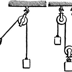 Simple Block And Tackle Diagram Honeywell Y Plan Valve Wiring Pulley Clipart Etc