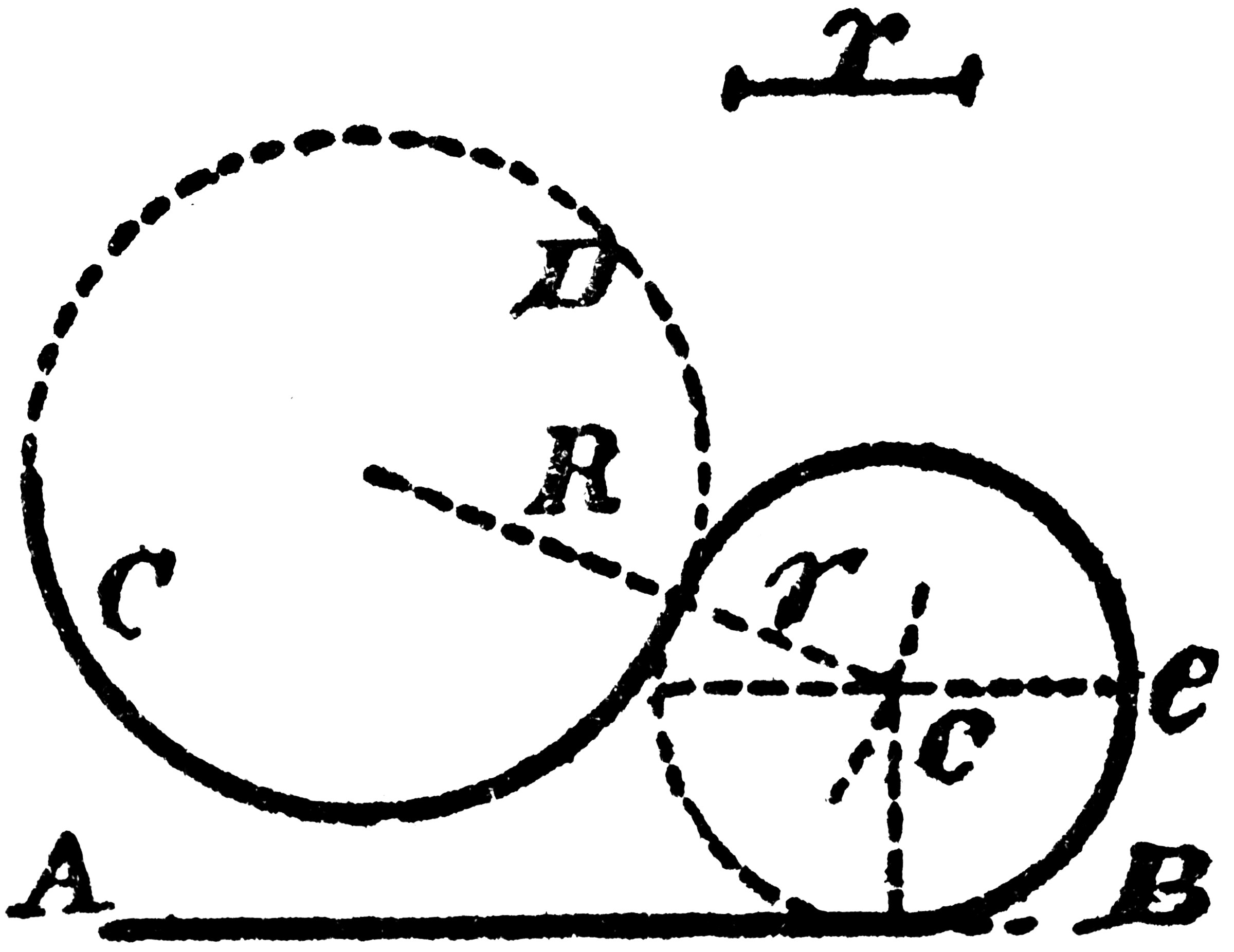 Construction Of A Circle Tangent To A Line And A Circle