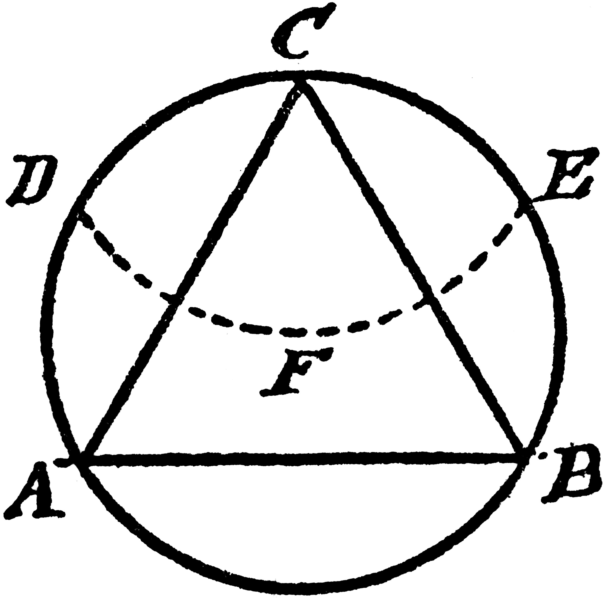 Construction Of An Equilateral Triangle Inscribed In A
