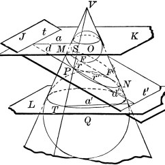 Conic Sections Diagram Stx38 Wiring Black Deck Cone Depicting Clipart Etc