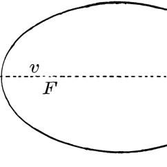 Conic Sections Diagram 2008 Gmc Savana Radio Wiring Definition Of Ellipse Clipart Etc