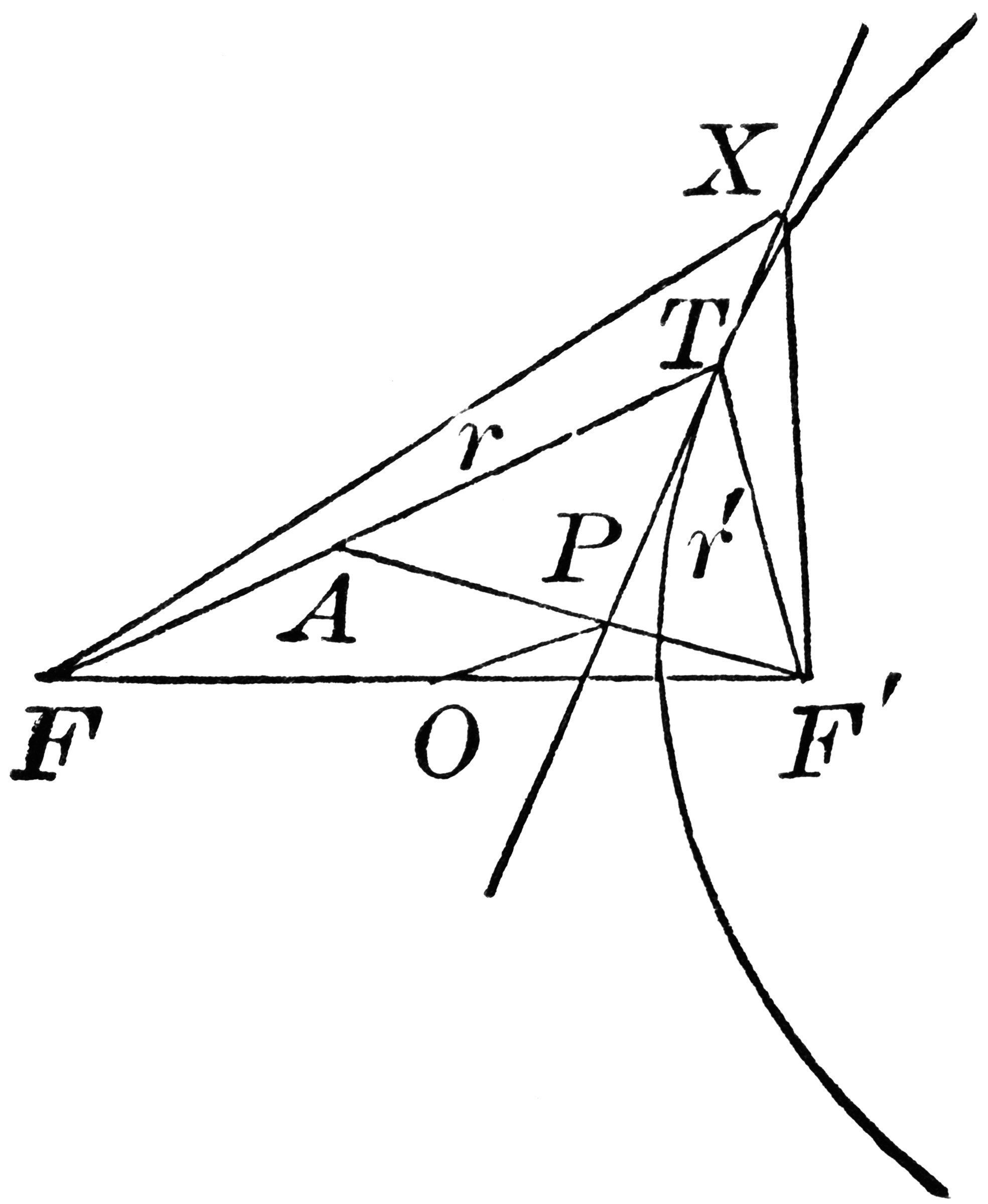 conic sections diagram 02 ford focus belt tangent to a hyperbola clipart etc