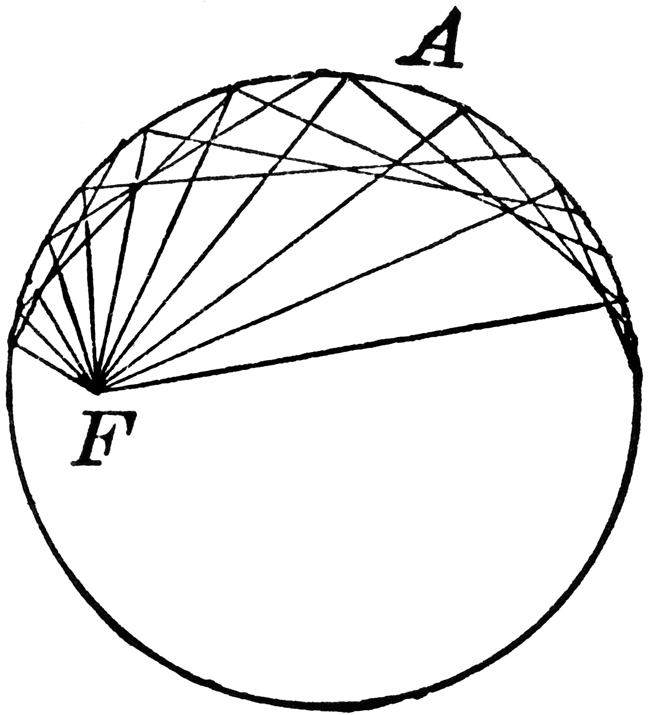 conic sections diagram led light circuit 12v focus in auxiliary circle of clipart etc