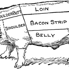 Pig Cuts Diagram 3 Way Dimmer Wiring Clipart Etc