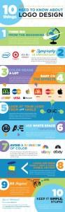 10-principios-para-disenar-un-logo