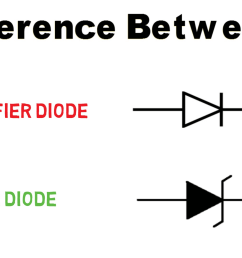 a diode is a passive device which allows the flow of current in one direction only but since there are so many types of a diode how to differentiate  [ 1920 x 1080 Pixel ]