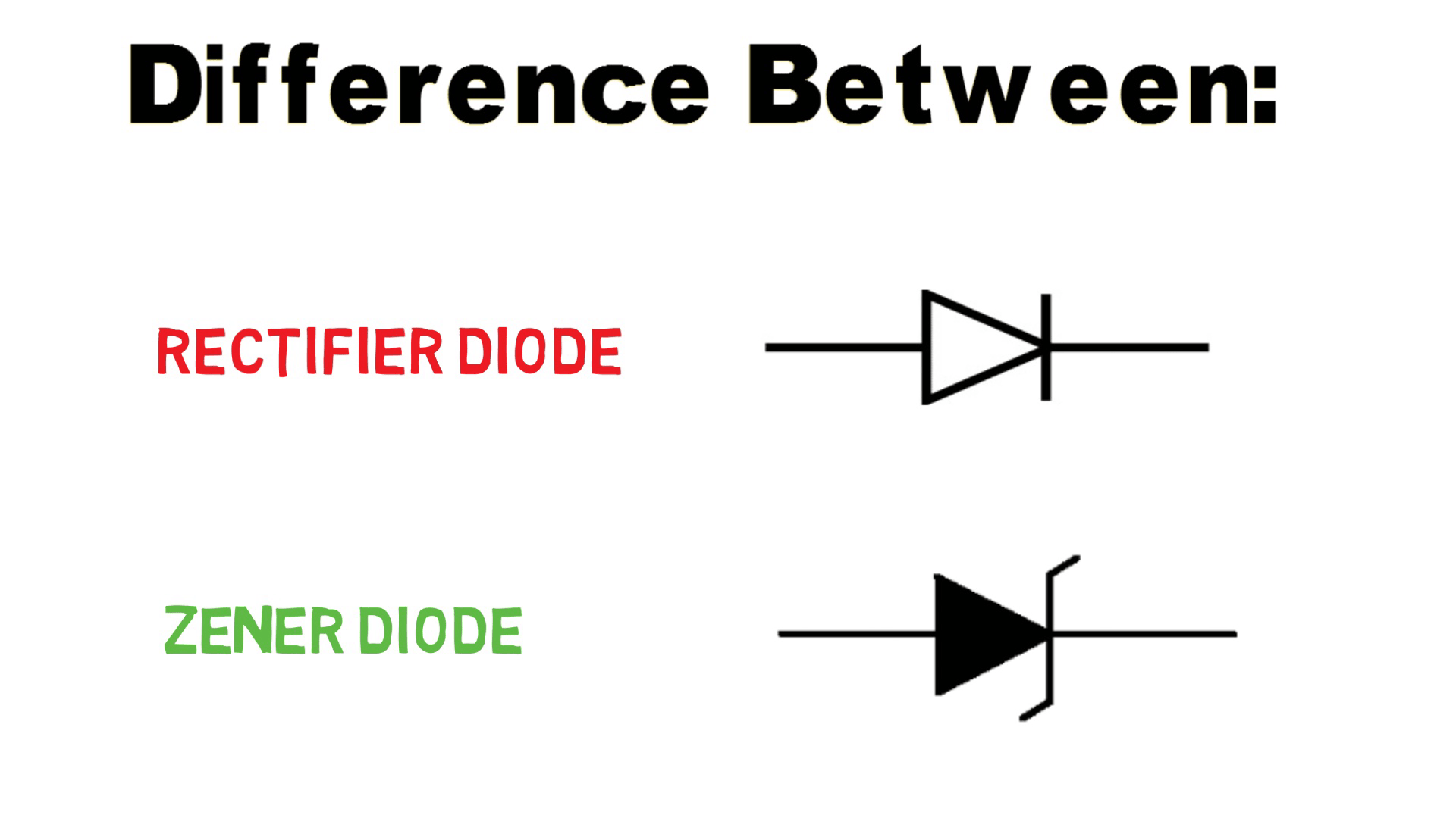hight resolution of a diode is a passive device which allows the flow of current in one direction only but since there are so many types of a diode how to differentiate