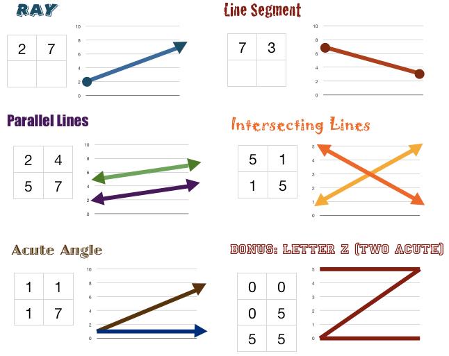 Segments Lines Names Math Line