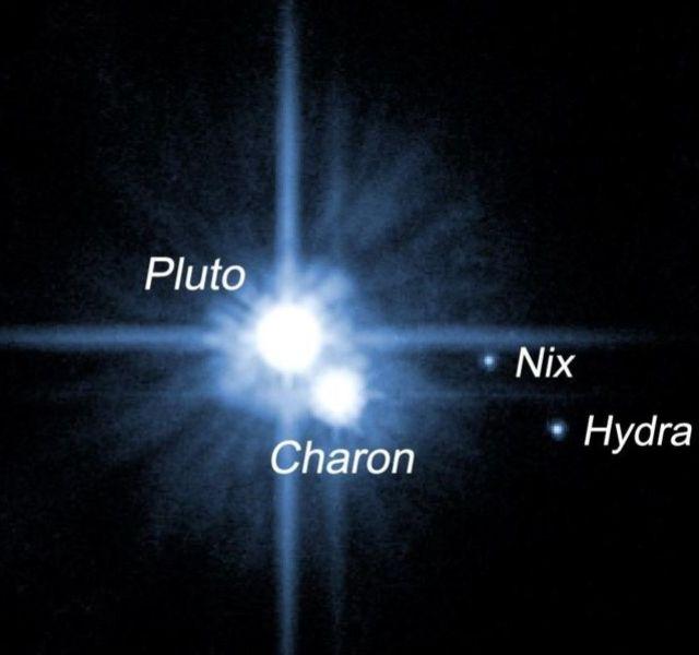 Plutão e luas