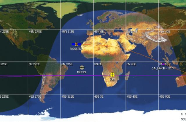 Este mapa mostra a trajetória e posição da sonda Rosetta quando estiver em sua máxima aproximação da Terra. Crédito: ESA