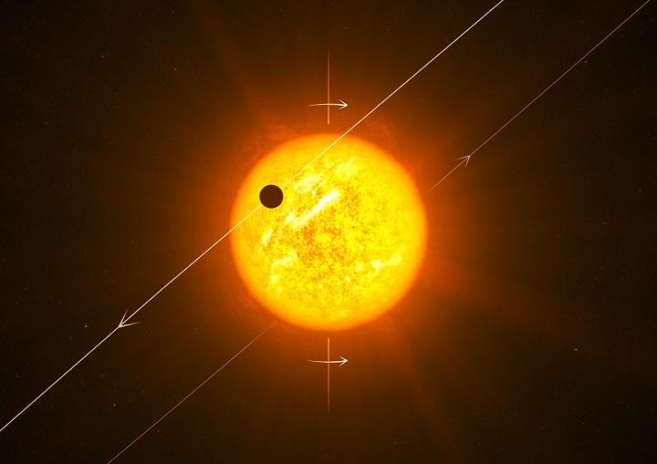 Concepção artística do trânsito do exoplaneta retrógrado WASP 8b. Crédito: ESO/L. Calçada
