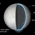Missão Cassini confirma a presença de oceano subsuperficial na lua Enceladus de Saturno