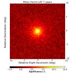 A Lua em raios gama observada pelo FERMI LAT
