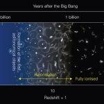 ESO: ALMA detecta o oxigênio mais distante já observado até hoje