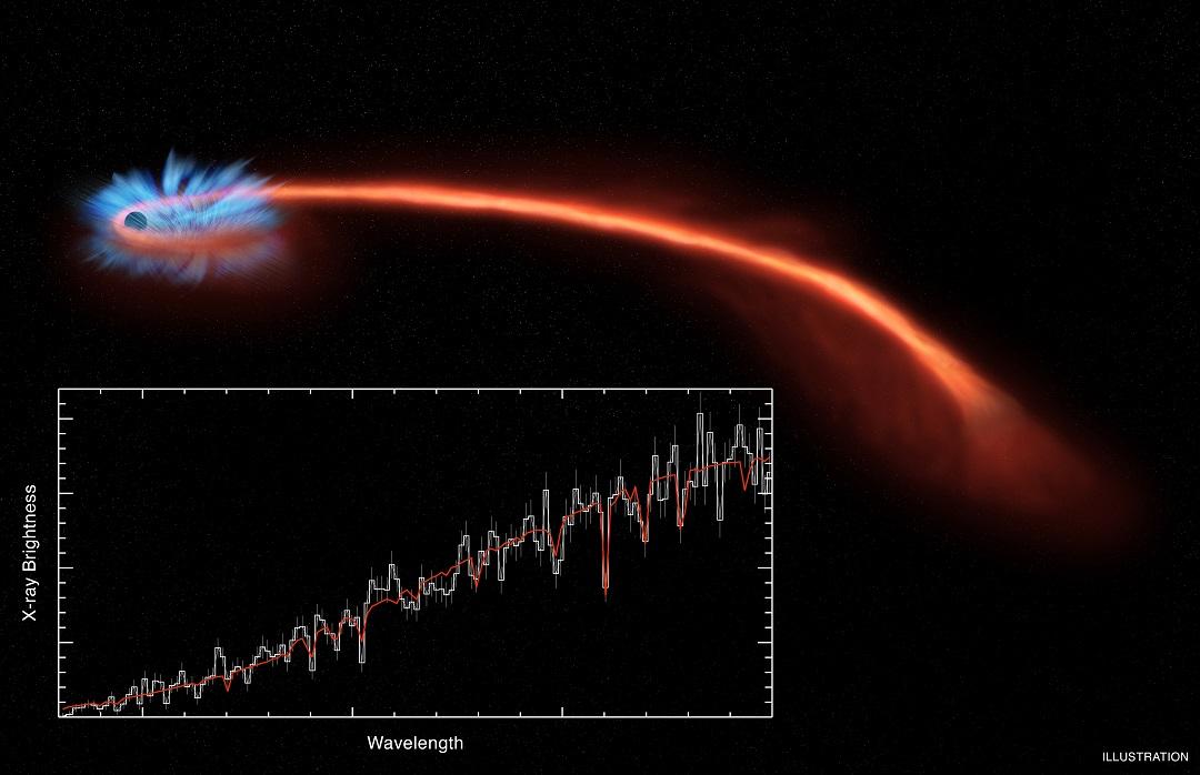 SWIFT mapeia uma estrela em uma espiral da morte na direção de um buraco negro supermassivo