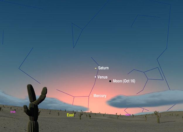 Saturno Vênus Mercúrio outubro