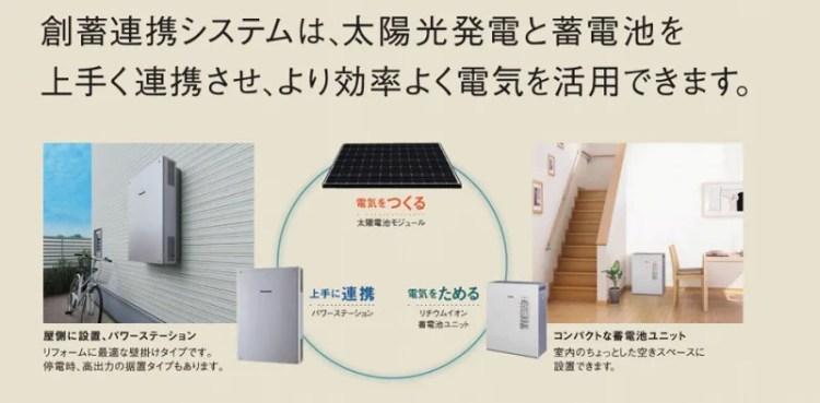 パナソニック 創蓄連係システム 蓄電池