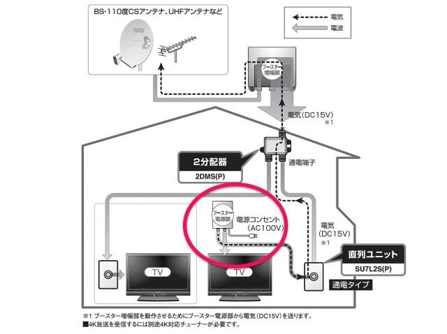 UHFブースター電源部