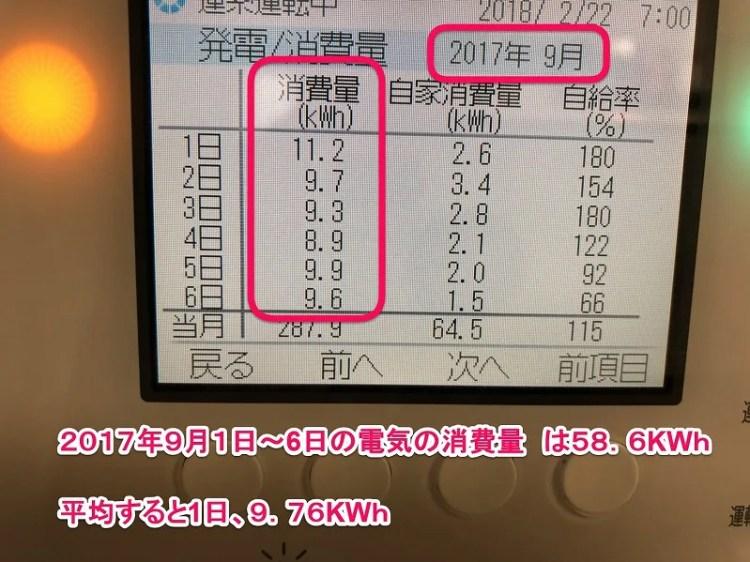 9月の電気の消費量