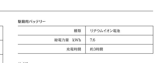 MINIクロスオーバーSEのバッテリー容量