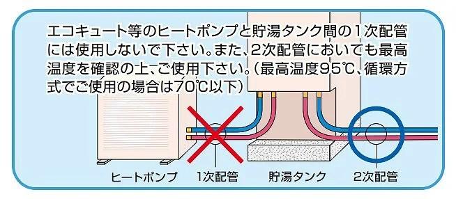 ポリブテン管はヒートポンプに使用してはいけない