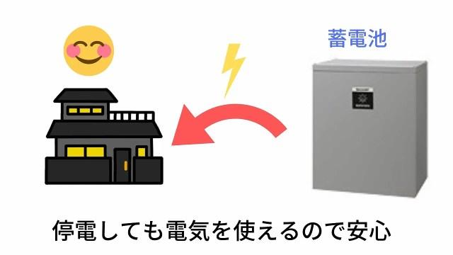 蓄電池があれば電気を貯めておくことができるので安心