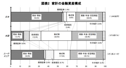 対策 ハイパー インフレ 日本のハイパーインフレの可能性と対策を徹底解説!楽天VTIで資産を安全に守り育てよう。