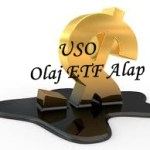 Kitörésre készül az WTI olaj -USO ETF
