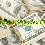 DevizaMágus USD Index
