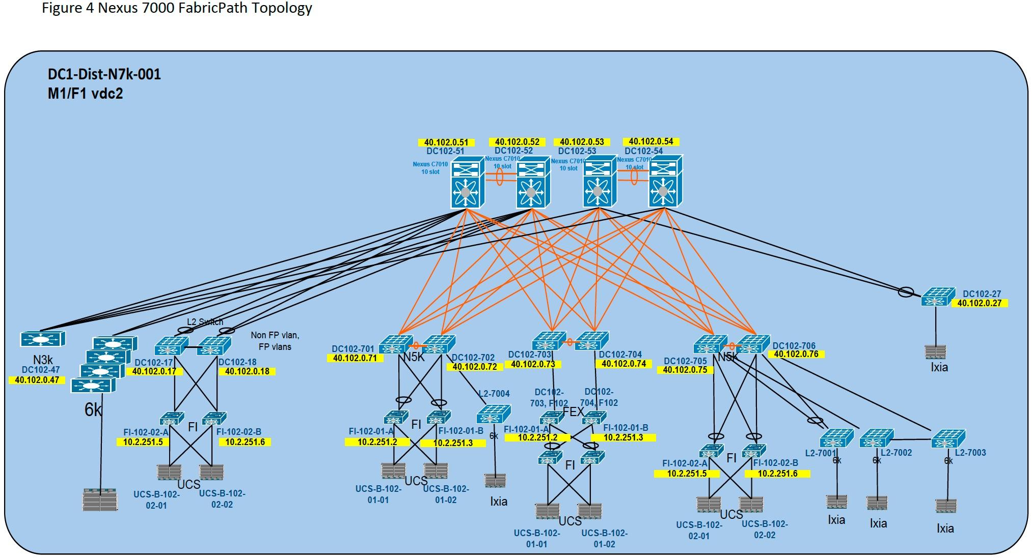Topology Diagram Example Bus Topology Diagram Wiring Diagrams