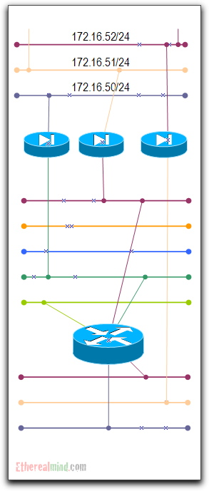 Network Diagrams: Drawing plex VLAN Networks with IP