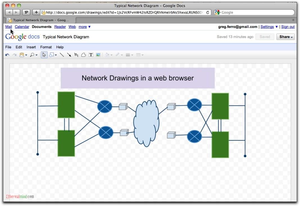 medium resolution of google diagram