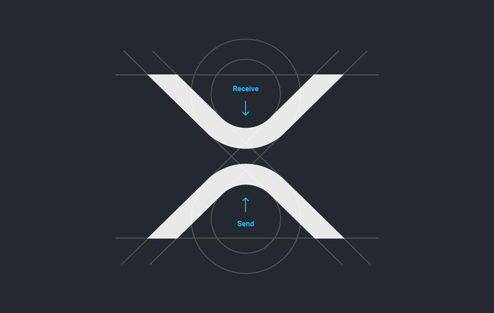 XRP Rebranded Future Price