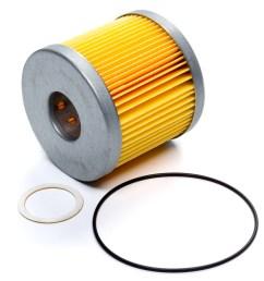 replacement filter [ 1125 x 900 Pixel ]