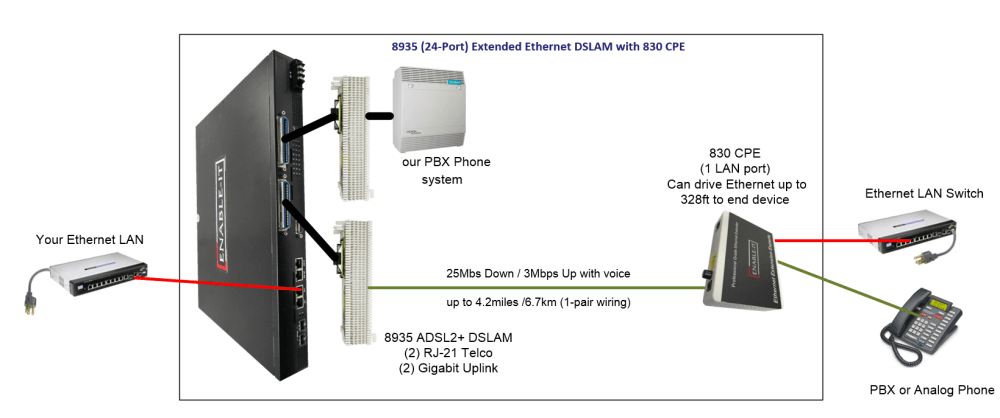 medium resolution of rj21 connector wiring diagram wiring libraryrj21 wiring diagram 19 wiring diagram images