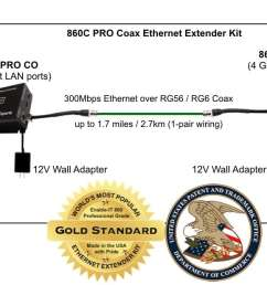 enable it 860c pro coax ethernet extender wiring [ 1343 x 617 Pixel ]