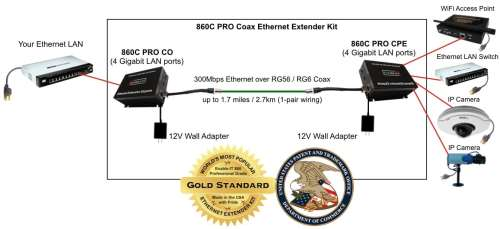 small resolution of enable it 860c pro coax ethernet extender wiring