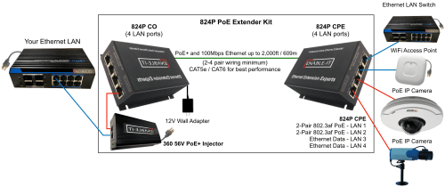 small resolution of enable it 824p gigabit poe extender wiring